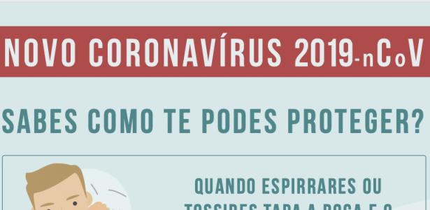 Cidadãos regressados de uma área com transmissão comunitária ativa do novo coronavírus